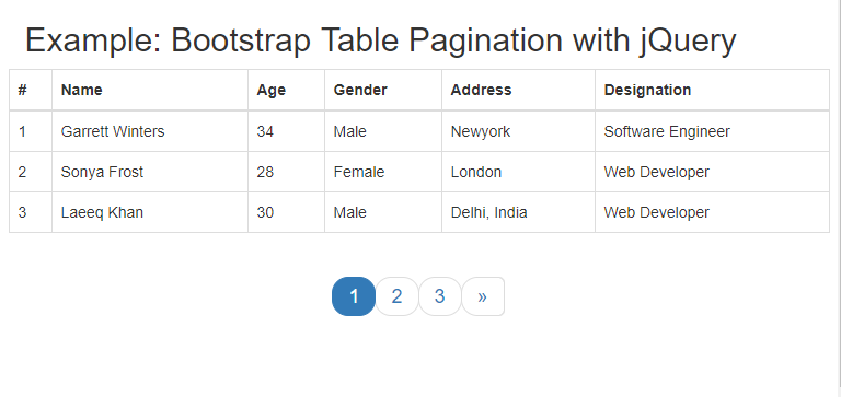 Create Bootstrap Table Pagination with jQuery – PHPZAG COM