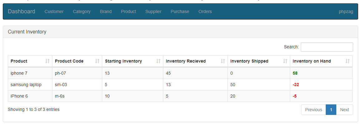 Build Inventory System with Ajax, PHP & MySQL – PHPZAG COM